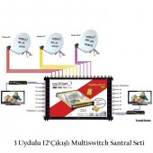 3 Uydulu 12çıkışlı Multiswitch Santral Seti
