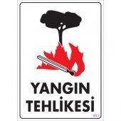 Yangın Tehlikesi