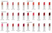 Pupa Milano Miss Pupa Lipstick 502 Red Scarlet Surprise Ult