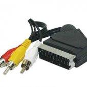 S Lınk Scart To Rca Sl 224 Kablo 1.5 Mt.